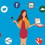 Quels sont les principaux leviers marketing digital et leurs avantages ?