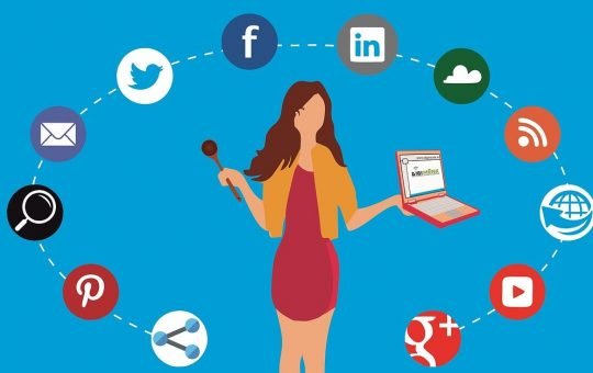 leviers marketing digital
